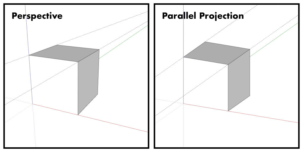 Perspective vs. Parallel Projection